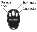 3-channel remote control for swing gate